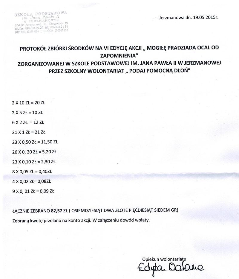 Protokół zbiórki środków na VI edycje akcji